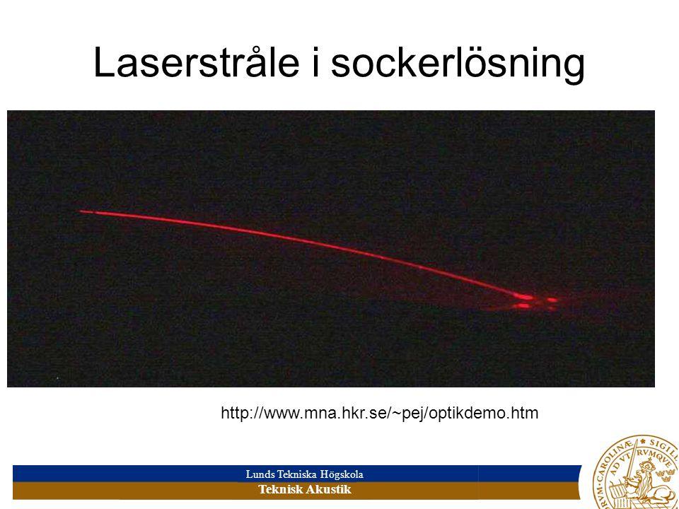 Lunds Tekniska Högskola Teknisk Akustik Laserstråle i sockerlösning http://www.mna.hkr.se/~pej/optikdemo.htm