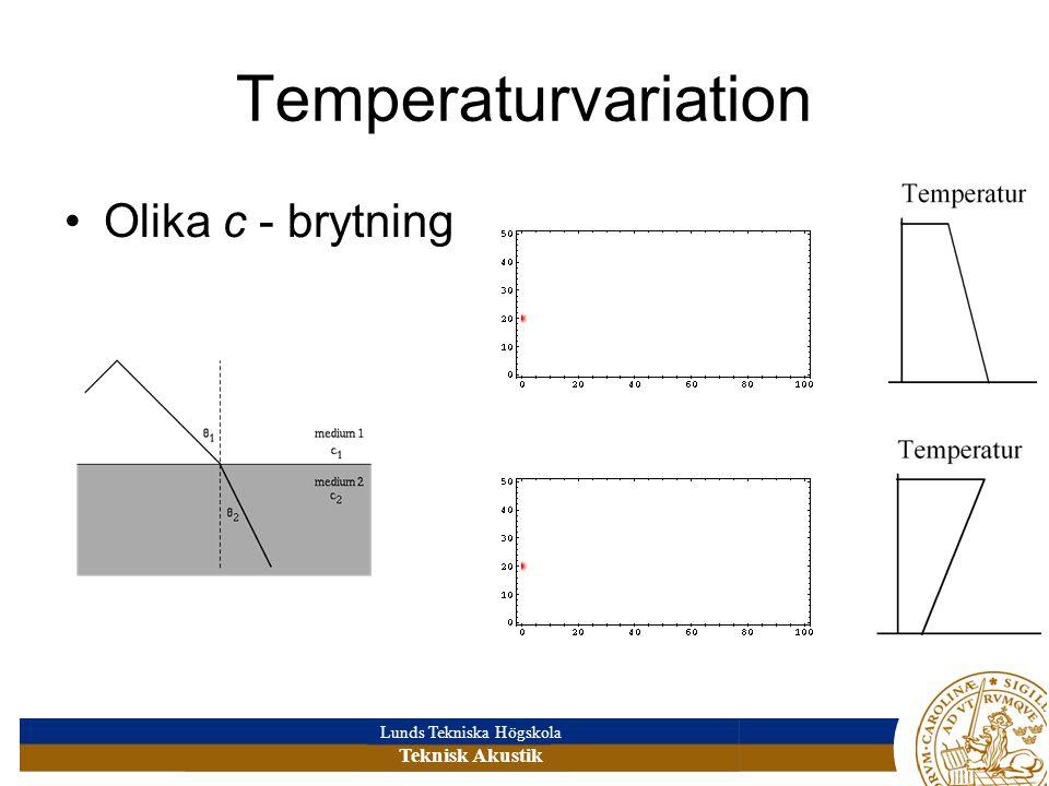 Lunds Tekniska Högskola Teknisk Akustik Temperaturvariation •Olika c - brytning