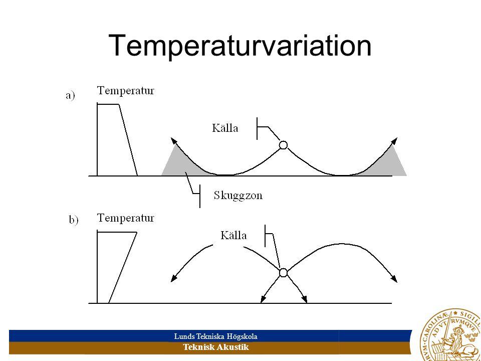 Lunds Tekniska Högskola Teknisk Akustik Temperaturvariation