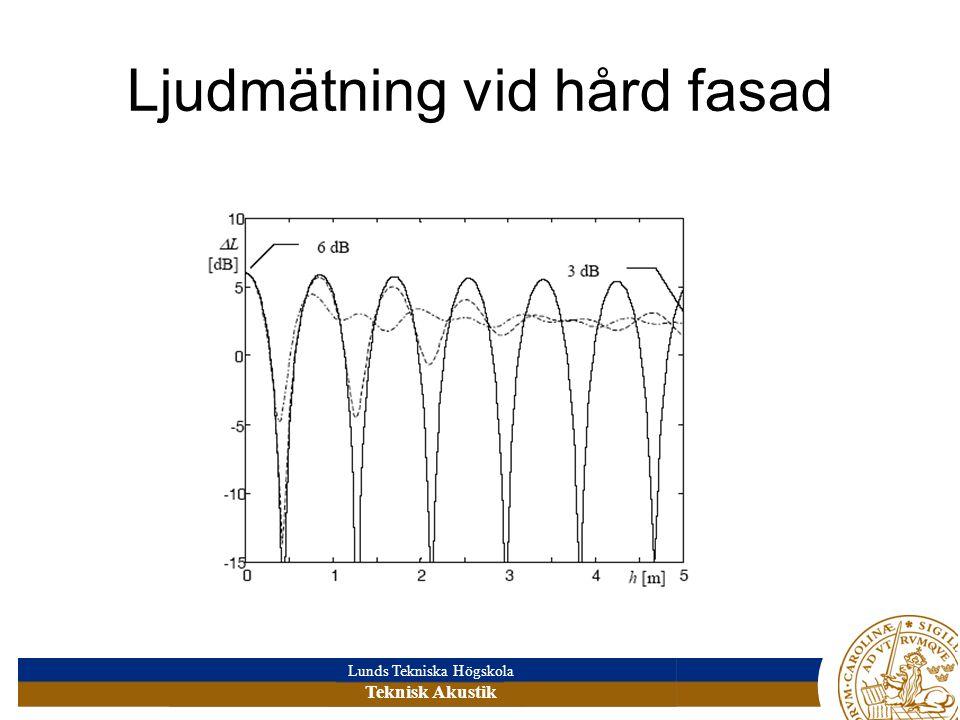 Lunds Tekniska Högskola Teknisk Akustik Ljudmätning vid hård fasad