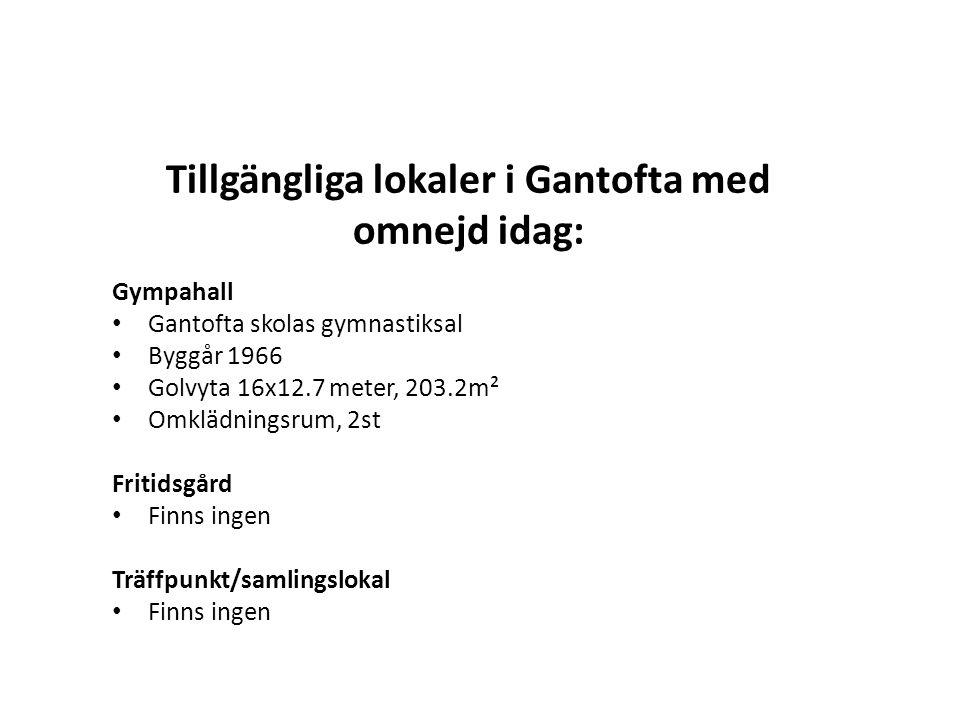 Tillgängliga lokaler i Gantofta med omnejd idag: Gympahall • Gantofta skolas gymnastiksal • Byggår 1966 • Golvyta 16x12.7 meter, 203.2m² • Omklädnings