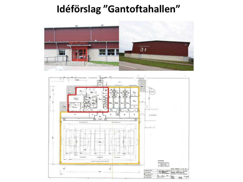 """Idéförslag """"Gantoftahallen"""""""