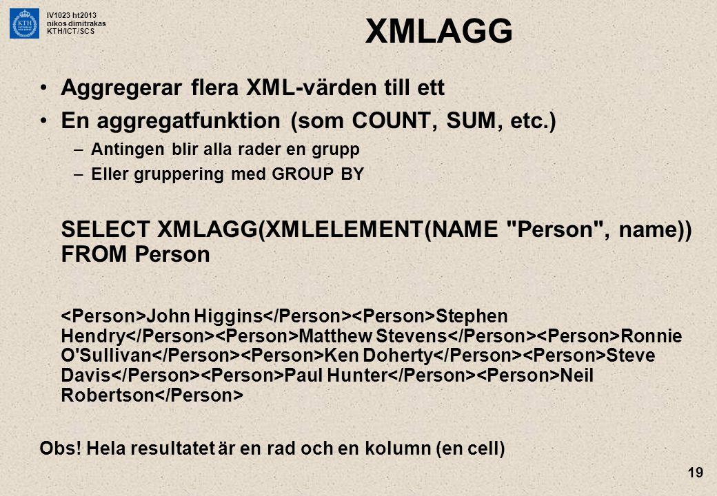 IV1023 ht2013 nikos dimitrakas KTH/ICT/SCS 19 XMLAGG •Aggregerar flera XML-värden till ett •En aggregatfunktion (som COUNT, SUM, etc.) –Antingen blir