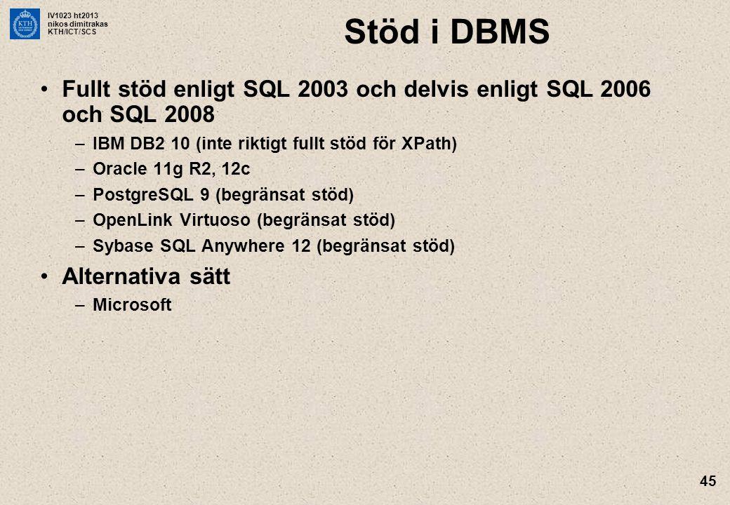 IV1023 ht2013 nikos dimitrakas KTH/ICT/SCS 45 Stöd i DBMS •Fullt stöd enligt SQL 2003 och delvis enligt SQL 2006 och SQL 2008 –IBM DB2 10 (inte riktigt fullt stöd för XPath) –Oracle 11g R2, 12c –PostgreSQL 9 (begränsat stöd) –OpenLink Virtuoso (begränsat stöd) –Sybase SQL Anywhere 12 (begränsat stöd) •Alternativa sätt –Microsoft