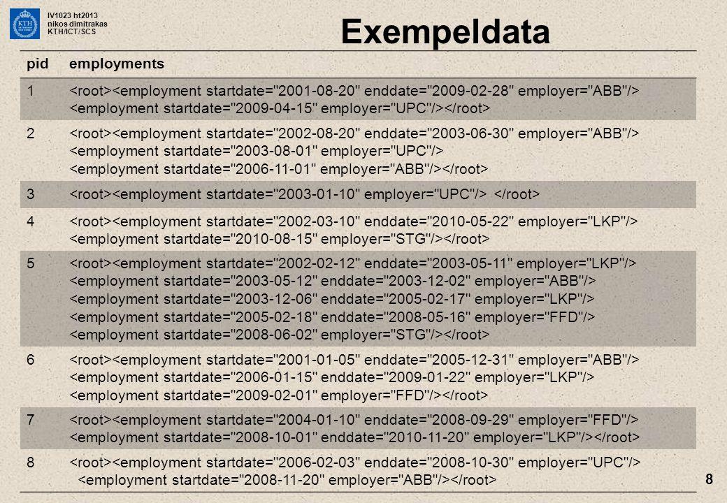 IV1023 ht2013 nikos dimitrakas KTH/ICT/SCS 29 XMLNAMESPACES •Skapar namespaces inuti ett element –Anges i XMLELEMENT före XMLATTRIBUTES SELECT XMLELEMENT(NAME iv1023:Data , XMLNAMESPACES( http://ns.kth.se/iv1023 AS iv1023 ), XMLFOREST(COUNT(*) AS iv1023:Personer , (SELECT COUNT(*) FROM Car) AS iv1023:Bilar )) FROM Person 8 8