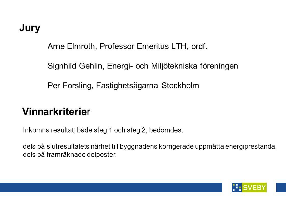 Jury Arne Elmroth, Professor Emeritus LTH, ordf.