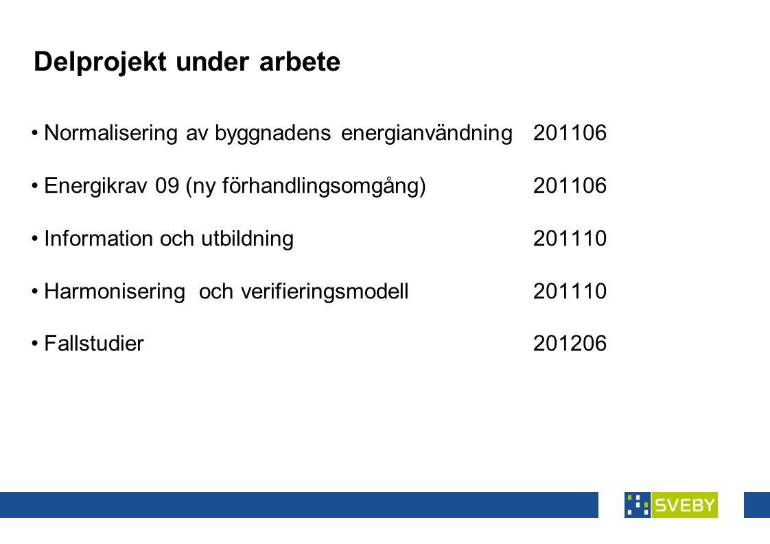 Delprojekt under arbete •Normalisering av byggnadens energianvändning201106 •Energikrav 09 (ny förhandlingsomgång)201106 •Information och utbildning201110 •Harmonisering och verifieringsmodell201110 •Fallstudier 201206