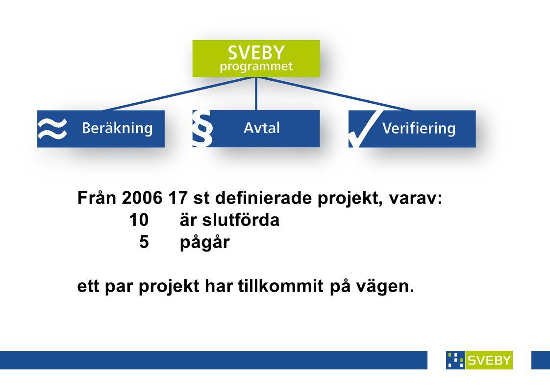 Från 2006 17 st definierade projekt, varav: 10 är slutförda 5 pågår ett par projekt har tillkommit på vägen.