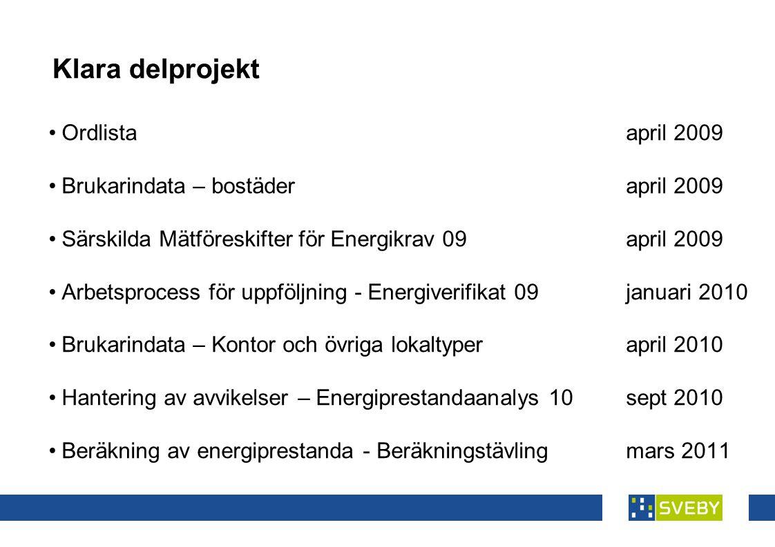 Klara delprojekt •Ordlistaapril 2009 •Brukarindata – bostäderapril 2009 •Särskilda Mätföreskifter för Energikrav 09 april 2009 •Arbetsprocess för uppföljning - Energiverifikat 09januari 2010 •Brukarindata – Kontor och övriga lokaltyper april 2010 •Hantering av avvikelser – Energiprestandaanalys 10sept 2010 •Beräkning av energiprestanda - Beräkningstävlingmars 2011