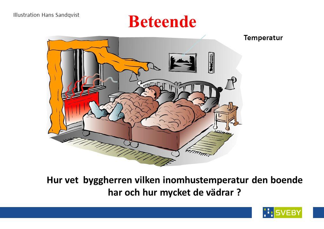 Framtagna brukarindata ParameterVärden för flerbostadshus Värden för småhus Innetemperatur vid uppvärmning21 o C Behovsstyrt luftflöde vid forcering i kök30 min per dag Vädringspåslag på energiprestanda4 kWh/m 2 år Solvskärmningsfaktor0,5 Tappvarmvattenschablon25 kWh/m 2 år20 kWh/m 2 år Individuell mätning och debitering av tappvarmvatten 20 % besparingIngår i värdet ovan Internvärme från tappvarmvatten som är möjlig att tillgodogöras 20 % Hushållselschablon30 kWh/m 2 år Internvärme från hushållsel som är möjlig att tillgodogöras 70 % Närvarotid för personvärme14 timmar per dygn Effektavgivning per person80 W