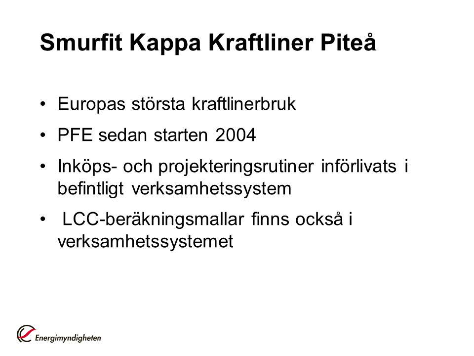 Smurfit Kappa Kraftliner Piteå •Europas största kraftlinerbruk •PFE sedan starten 2004 •Inköps- och projekteringsrutiner införlivats i befintligt verksamhetssystem • LCC-beräkningsmallar finns också i verksamhetssystemet