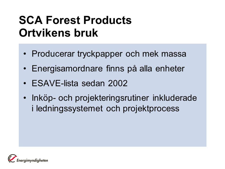 SCA Forest Products Ortvikens bruk •Producerar tryckpapper och mek massa •Energisamordnare finns på alla enheter •ESAVE-lista sedan 2002 •Inköp- och projekteringsrutiner inkluderade i ledningssystemet och projektprocess