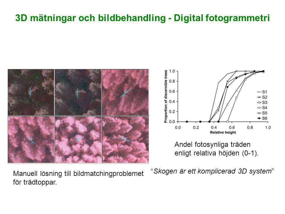 3D mätningar och bildbehandling - Digital fotogrammetri Andel fotosynliga träden enligt relativa höjden (0-1). Manuell lösning till bildmatchingproble