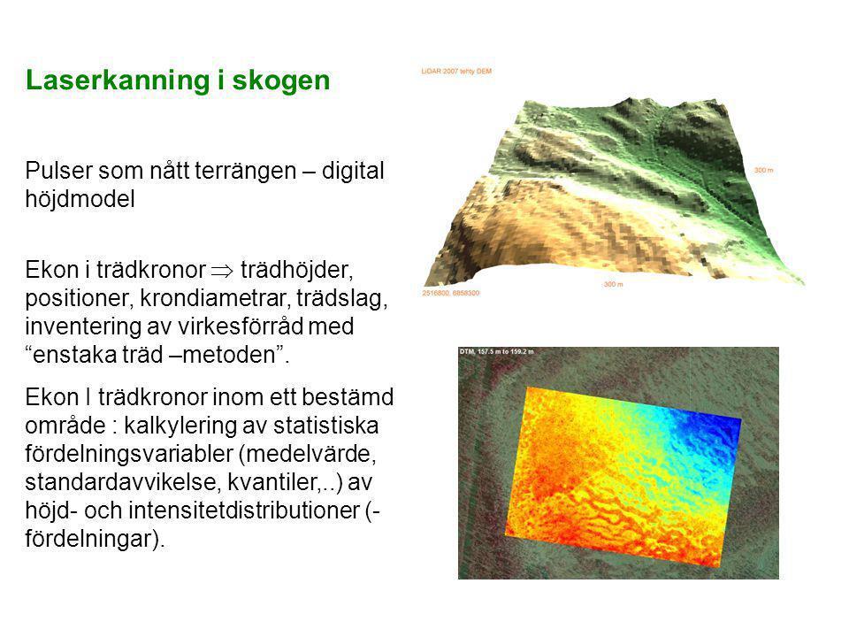 Laserkanning i skogen Pulser som nått terrängen – digital höjdmodel Ekon i trädkronor  trädhöjder, positioner, krondiametrar, trädslag, inventering av virkesförråd med enstaka träd –metoden .