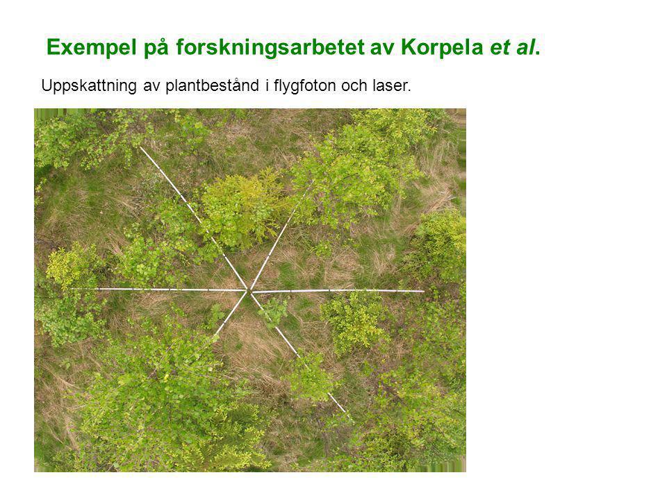 Uppskattning av plantbestånd i flygfoton och laser. Exempel på forskningsarbetet av Korpela et al.