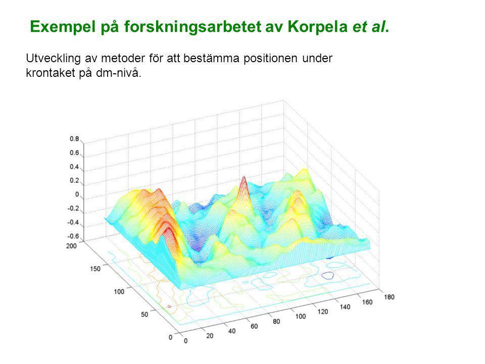 Exempel på forskningsarbetet av Korpela et al. Utveckling av metoder för att bestämma positionen under krontaket på dm-nivå.
