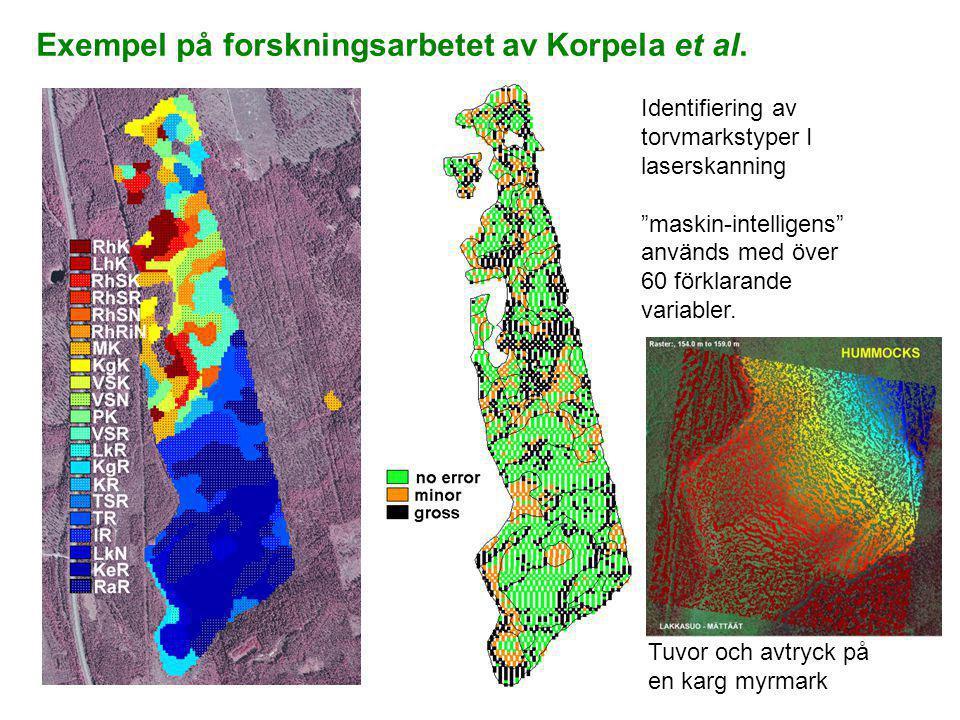 """Exempel på forskningsarbetet av Korpela et al. Identifiering av torvmarkstyper I laserskanning """"maskin-intelligens"""" används med över 60 förklarande va"""