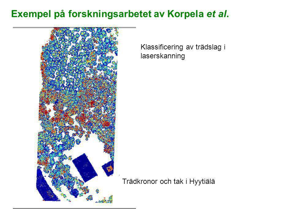 Exempel på forskningsarbetet av Korpela et al. Klassificering av trädslag i laserskanning Trädkronor och tak i Hyytiälä