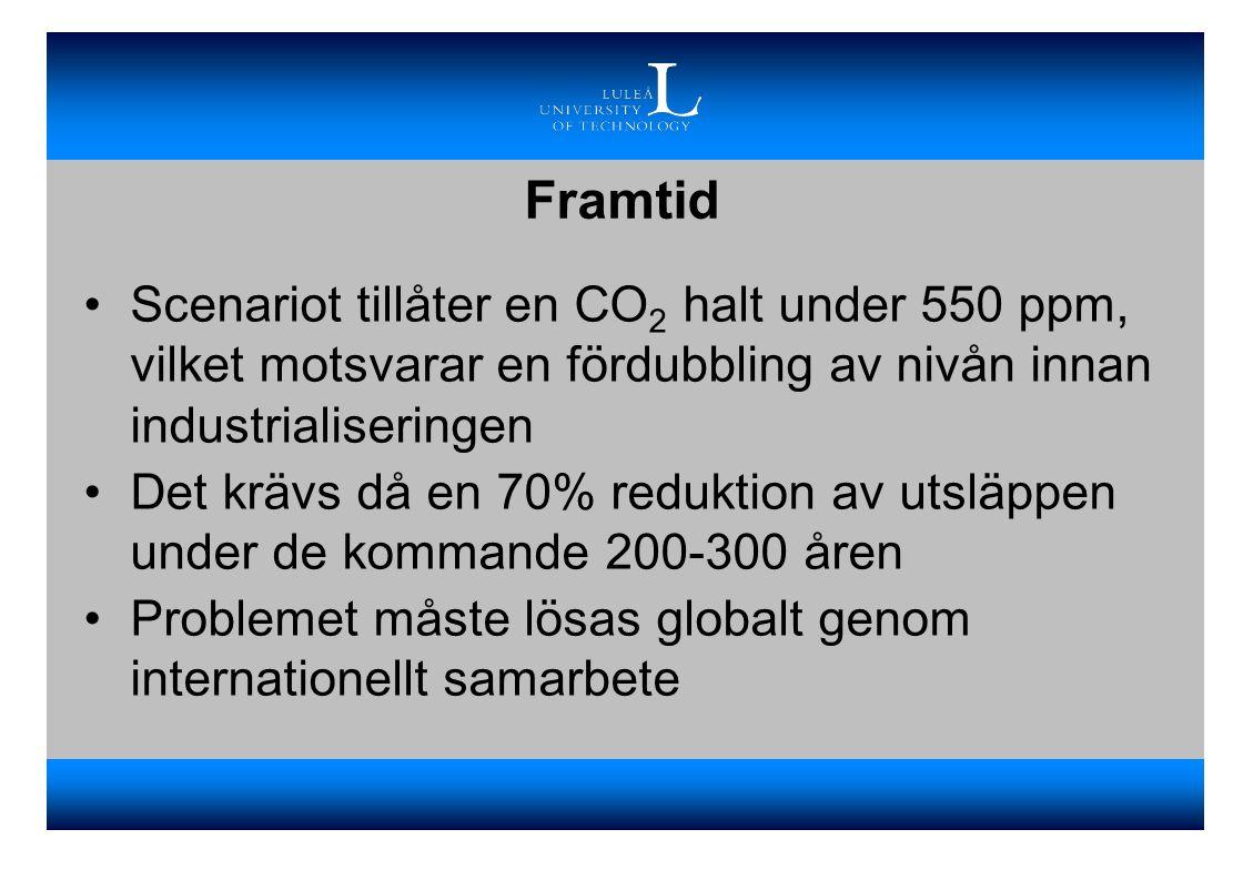 Framtid •Scenariot tillåter en CO 2 halt under 550 ppm, vilket motsvarar en fördubbling av nivån innan industrialiseringen •Det krävs då en 70% reduktion av utsläppen under de kommande 200-300 åren •Problemet måste lösas globalt genom internationellt samarbete