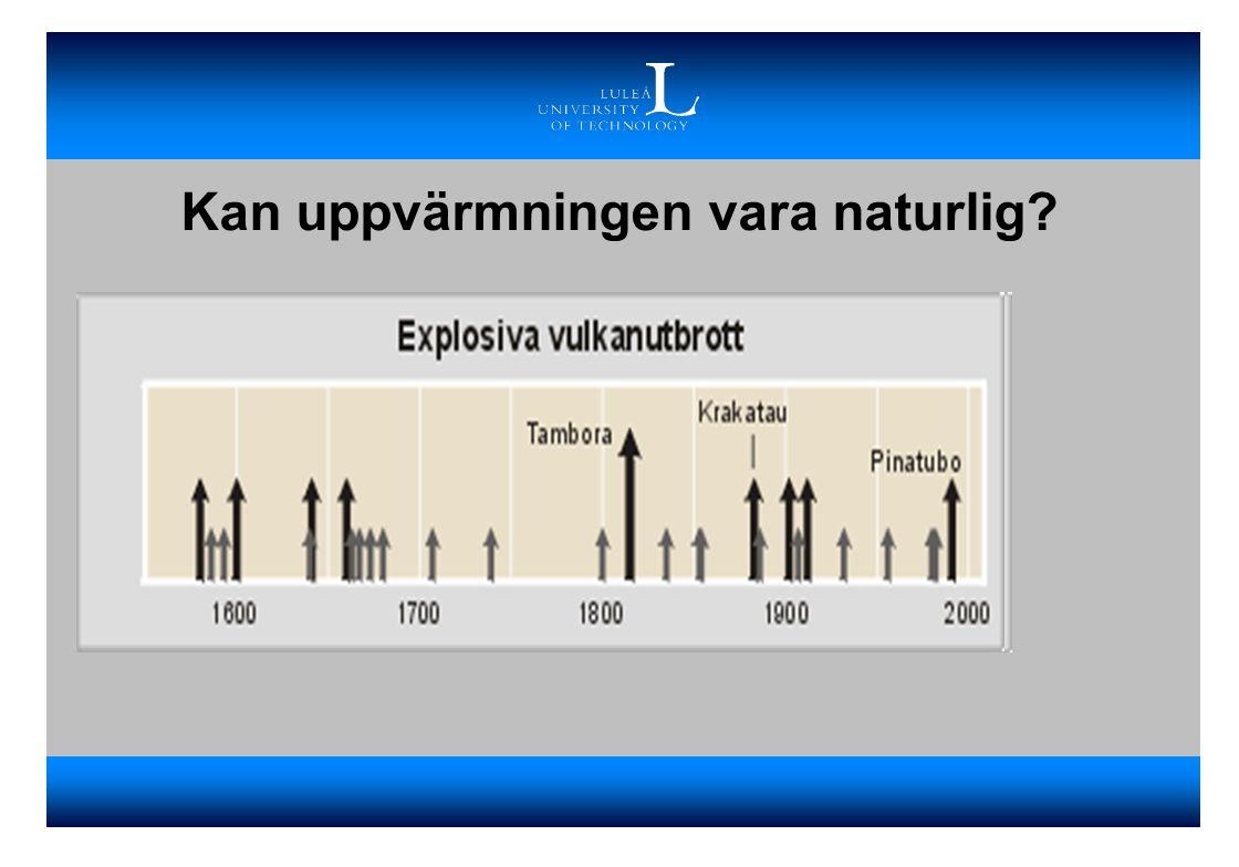 Kan uppvärmningen vara naturlig? •Ökad solinstrålning? •Vulkansim?