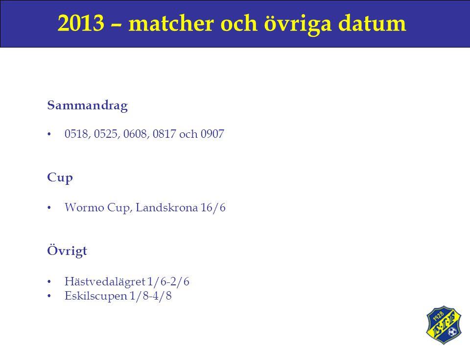 2013 – matcher och övriga datum Sammandrag • 0518, 0525, 0608, 0817 och 0907 Cup • Wormo Cup, Landskrona 16/6 Övrigt • Hästvedalägret 1/6-2/6 • Eskilscupen 1/8-4/8