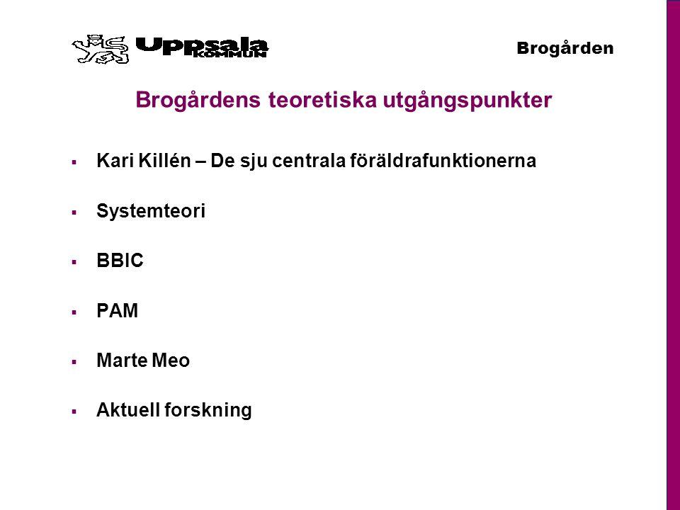 Brogården Brogårdens teoretiska utgångspunkter  Kari Killén – De sju centrala föräldrafunktionerna  Systemteori  BBIC  PAM  Marte Meo  Aktuell f