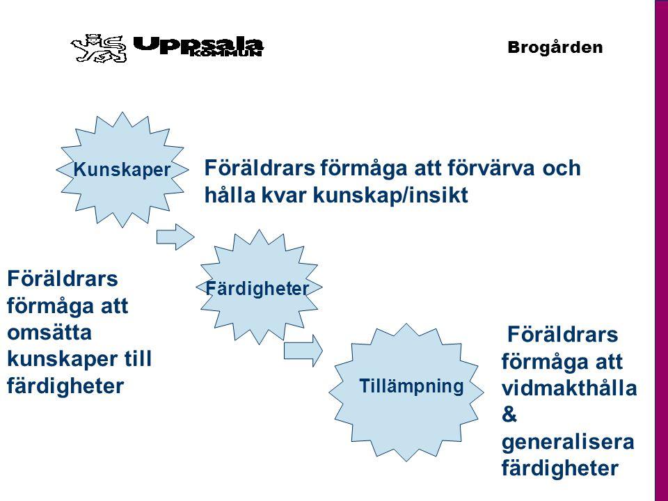 Brogården Vetskap om funktionshindret. Hur ser/upptäcker vi.
