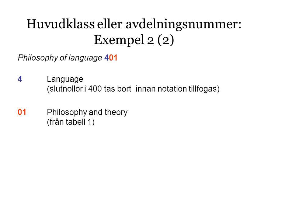 Philosophy of language 401 4Language (slutnollor i 400 tas bort innan notation tillfogas) 01Philosophy and theory (från tabell 1) Huvudklass eller avdelningsnummer: Exempel 2 (2)
