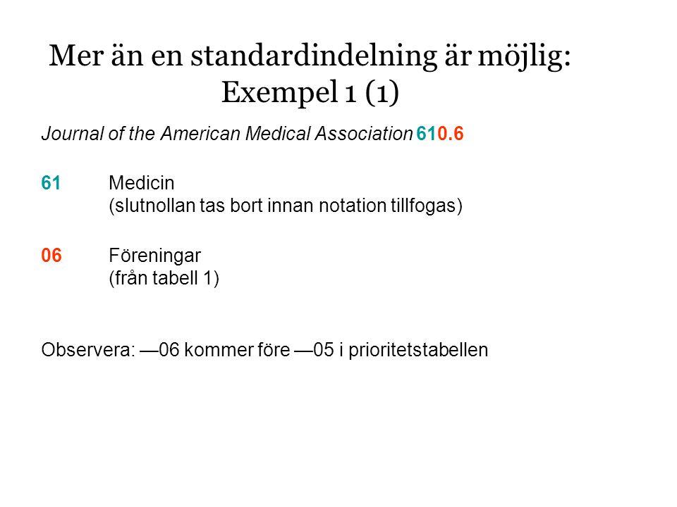 Journal of the American Medical Association 610.6 61Medicin (slutnollan tas bort innan notation tillfogas) 06Föreningar (från tabell 1) Observera: —06 kommer före —05 i prioritetstabellen Mer än en standardindelning är möjlig: Exempel 1 (1)