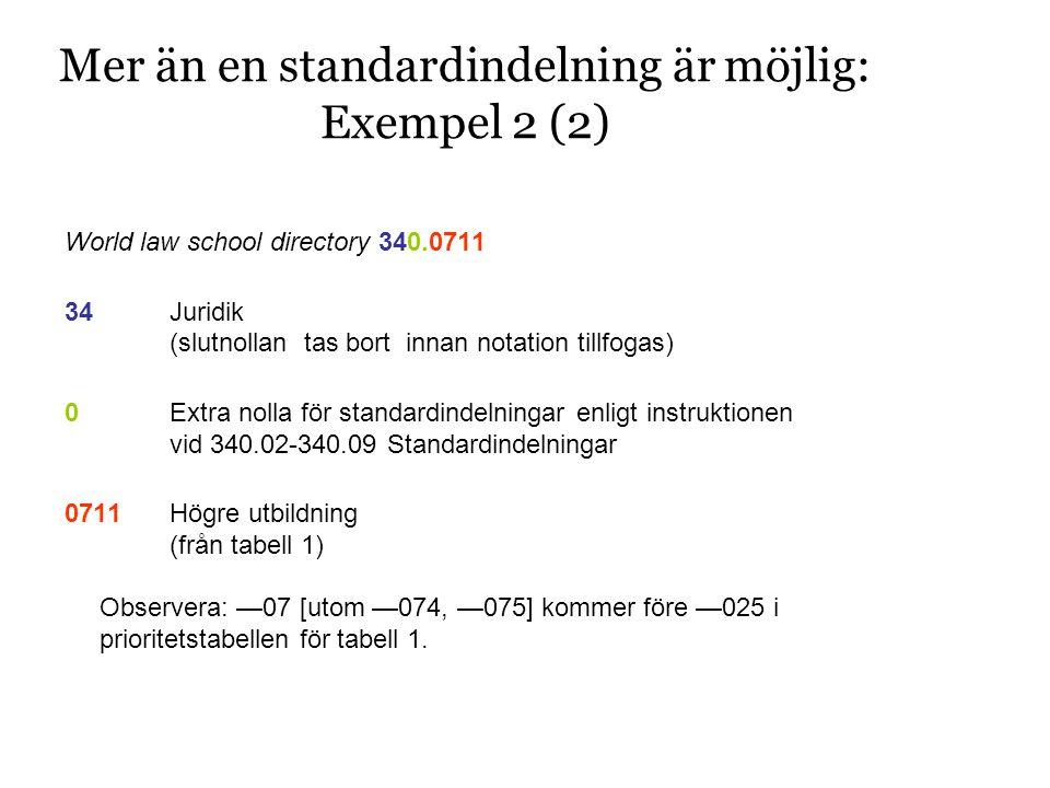 Mer än en standardindelning är möjlig: Exempel 2 (2) World law school directory 340.0711 34Juridik (slutnollan tas bort innan notation tillfogas) 0Extra nolla för standardindelningar enligt instruktionen vid 340.02-340.09 Standardindelningar 0711Högre utbildning (från tabell 1) Observera: —07 [utom —074, —075] kommer före —025 i prioritetstabellen för tabell 1.