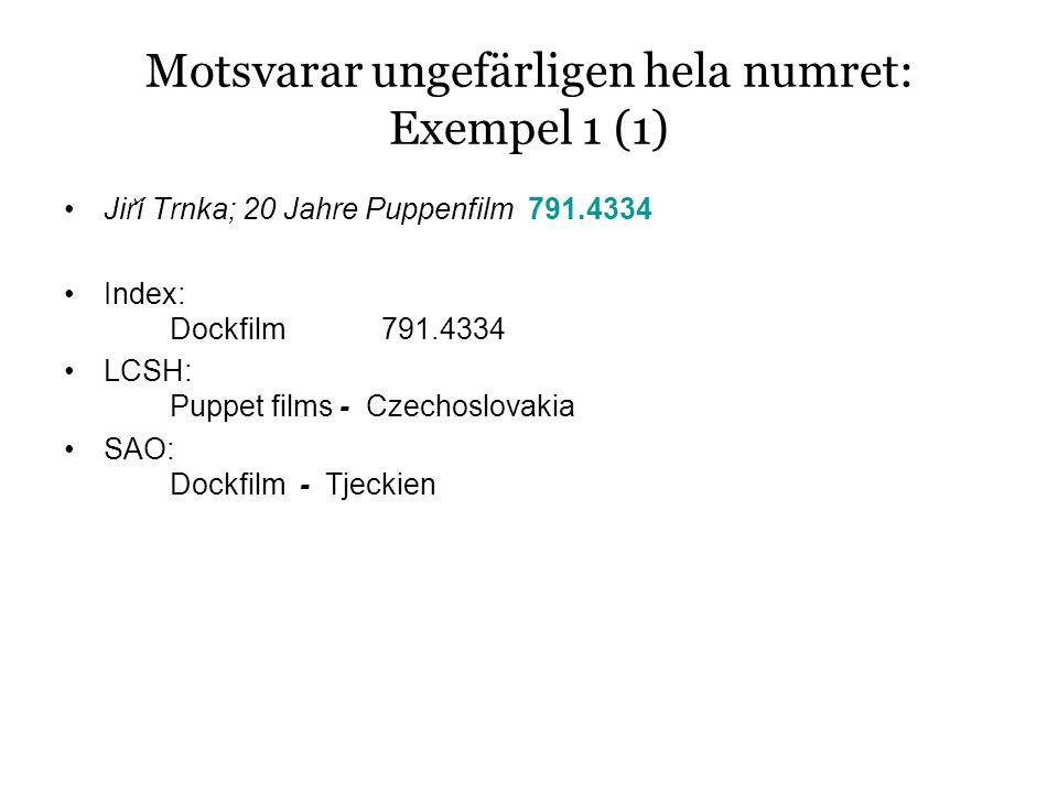 Motsvarar ungefärligen hela numret: Exempel 1 (1) •Jir ̌ í Trnka; 20 Jahre Puppenfilm 791.4334 •Index: Dockfilm 791.4334 •LCSH: Puppet films - Czechoslovakia •SAO: Dockfilm - Tjeckien