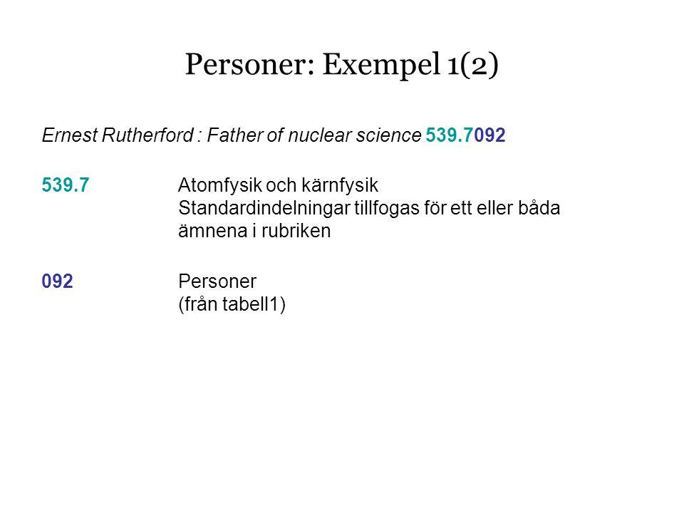 Personer: Exempel 1(2) Ernest Rutherford : Father of nuclear science 539.7092 539.7Atomfysik och kärnfysik Standardindelningar tillfogas för ett eller båda ämnena i rubriken 092Personer (från tabell1)