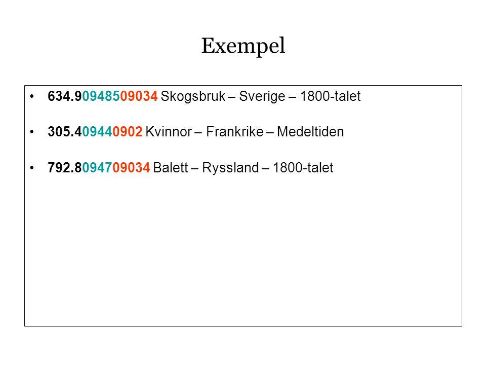 Exempel •634.90948509034 Skogsbruk – Sverige – 1800-talet •305.409440902 Kvinnor – Frankrike – Medeltiden •792.8094709034 Balett – Ryssland – 1800-talet