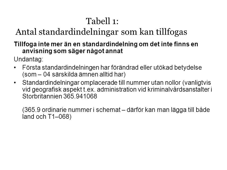 Sammanfattning (2) Standardindelningar forts.