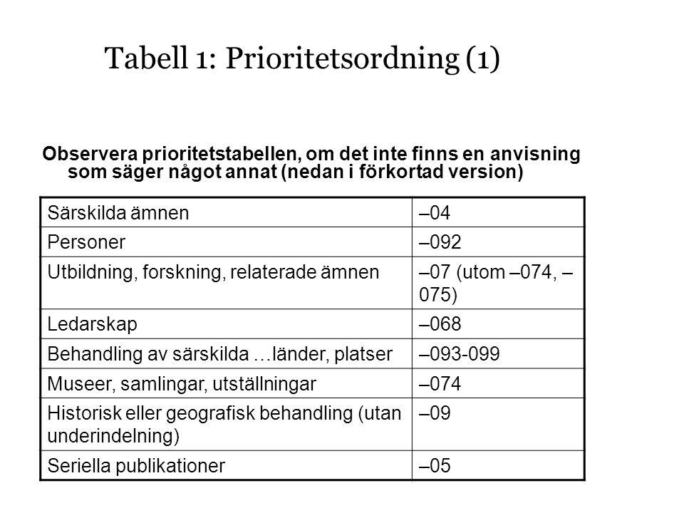 Tabell 1: Prioritetsordning (1) Observera prioritetstabellen, om det inte finns en anvisning som säger något annat (nedan i förkortad version) Särskilda ämnen–04 Personer–092 Utbildning, forskning, relaterade ämnen–07 (utom –074, – 075) Ledarskap–068 Behandling av särskilda …länder, platser–093-099 Museer, samlingar, utställningar–074 Historisk eller geografisk behandling (utan underindelning) –09 Seriella publikationer–05