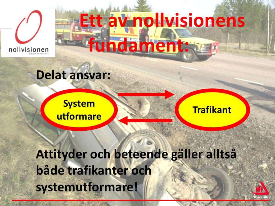 Ett av nollvisionens fundament: Delat ansvar: Attityder och beteende gäller alltså både trafikanter och systemutformare! System utformare Trafikant