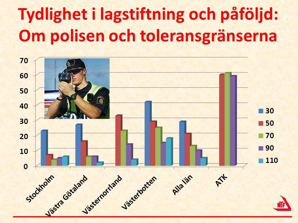 Tydlighet i lagstiftning och påföljd: Om polisen och toleransgränserna