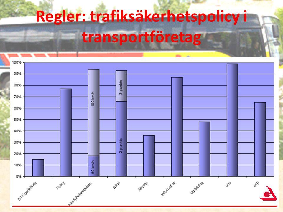 Regler: trafiksäkerhetspolicy i transportföretag