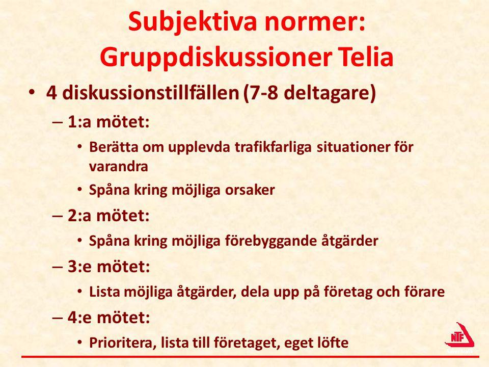 Subjektiva normer: Gruppdiskussioner Telia • 4 diskussionstillfällen (7-8 deltagare) – 1:a mötet: • Berätta om upplevda trafikfarliga situationer för