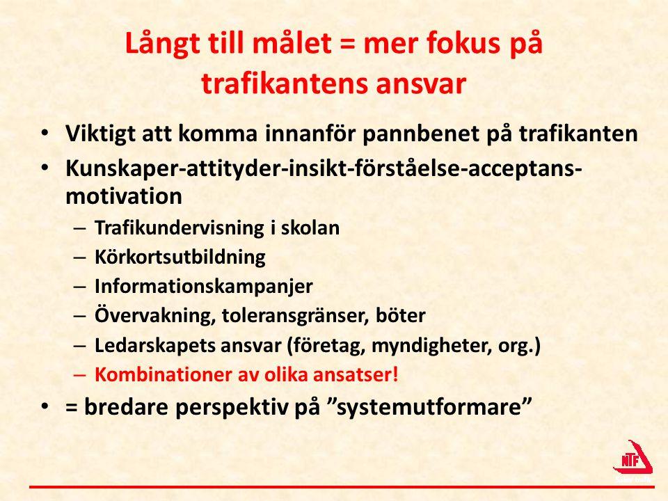 Långt till målet = mer fokus på trafikantens ansvar • Viktigt att komma innanför pannbenet på trafikanten • Kunskaper-attityder-insikt-förståelse-acce