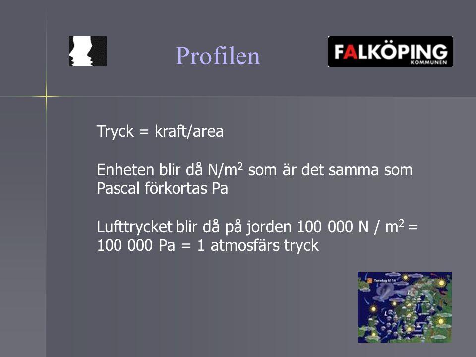 Profilen Tryck = kraft/area Enheten blir då N/m 2 som är det samma som Pascal förkortas Pa Lufttrycket blir då på jorden 100 000 N / m 2 = 100 000 Pa