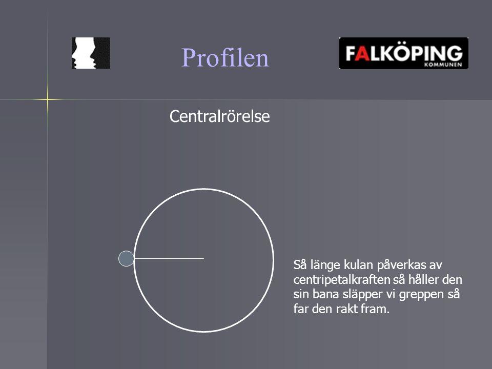 Profilen Centralrörelse Så länge kulan påverkas av centripetalkraften så håller den sin bana släpper vi greppen så far den rakt fram.