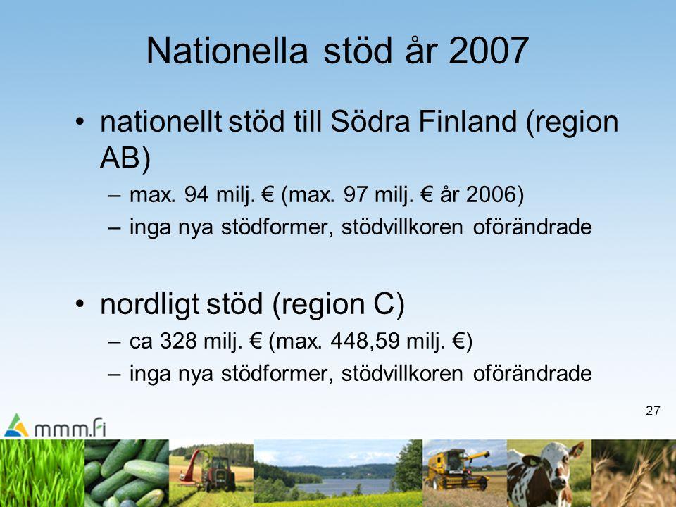 27 Nationella stöd år 2007 •nationellt stöd till Södra Finland (region AB) –max. 94 milj. € (max. 97 milj. € år 2006) –inga nya stödformer, stödvillko