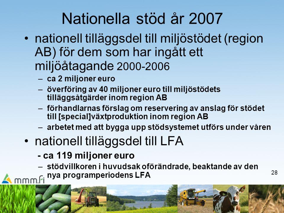 28 Nationella stöd år 2007 •nationell tilläggsdel till miljöstödet (region AB) för dem som har ingått ett miljöåtagande 2000-2006 –ca 2 miljoner euro