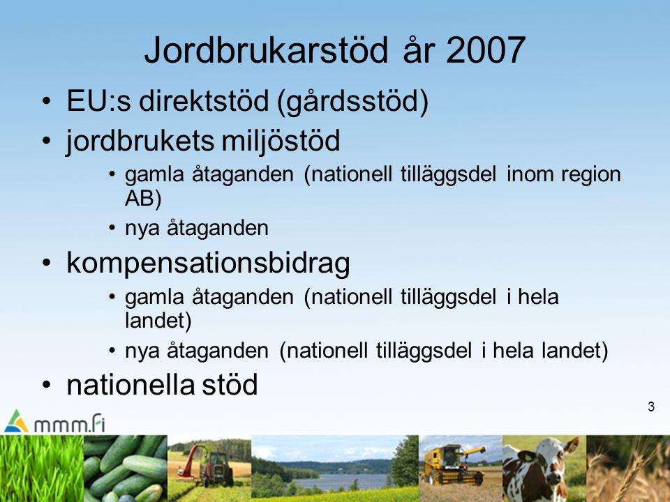 3 Jordbrukarstöd år 2007 •EU:s direktstöd (gårdsstöd) •jordbrukets miljöstöd •gamla åtaganden (nationell tilläggsdel inom region AB) •nya åtaganden •k