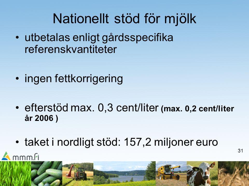 31 Nationellt stöd för mjölk •utbetalas enligt gårdsspecifika referenskvantiteter •ingen fettkorrigering •efterstöd max. 0,3 cent/liter (max. 0,2 cent