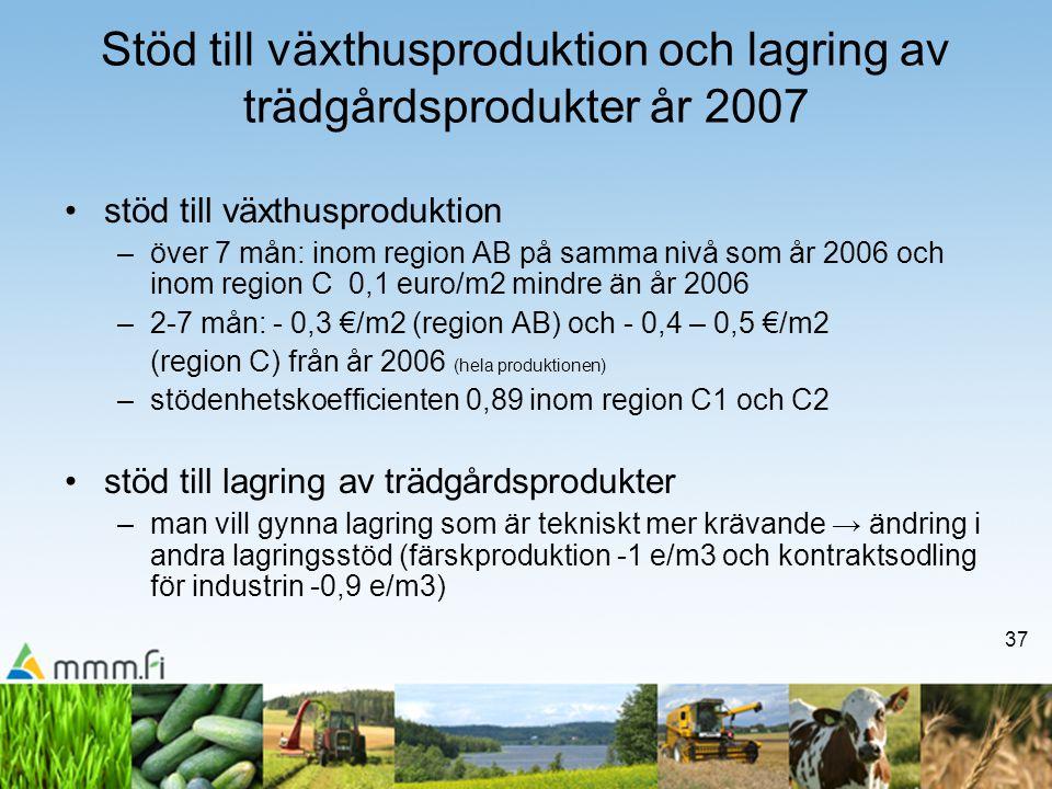 37 Stöd till växthusproduktion och lagring av trädgårdsprodukter år 2007 •stöd till växthusproduktion –över 7 mån: inom region AB på samma nivå som år 2006 och inom region C 0,1 euro/m2 mindre än år 2006 –2-7 mån: - 0,3 €/m2 (region AB) och - 0,4 – 0,5 €/m2 (region C) från år 2006 (hela produktionen) –stödenhetskoefficienten 0,89 inom region C1 och C2 •stöd till lagring av trädgårdsprodukter –man vill gynna lagring som är tekniskt mer krävande → ändring i andra lagringsstöd (färskproduktion -1 e/m3 och kontraktsodling för industrin -0,9 e/m3)