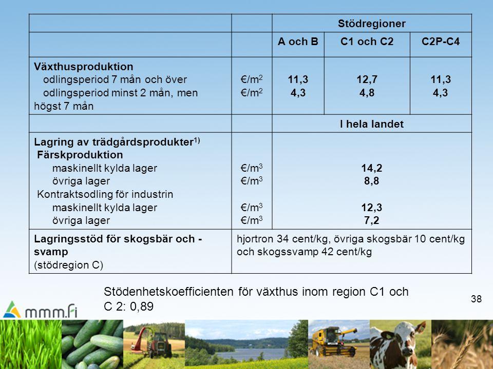 38 Stödregioner A och BC1 och C2C2P-C4 Växthusproduktion odlingsperiod 7 mån och över odlingsperiod minst 2 mån, men högst 7 mån €/m 2 11,3 4,3 12,7 4,8 11,3 4,3 I hela landet Lagring av trädgårdsprodukter 1) Färskproduktion maskinellt kylda lager övriga lager Kontraktsodling för industrin maskinellt kylda lager övriga lager €/m 3 14,2 8,8 12,3 7,2 Lagringsstöd för skogsbär och - svamp (stödregion C) hjortron 34 cent/kg, övriga skogsbär 10 cent/kg och skogssvamp 42 cent/kg Stödenhetskoefficienten för växthus inom region C1 och C 2: 0,89