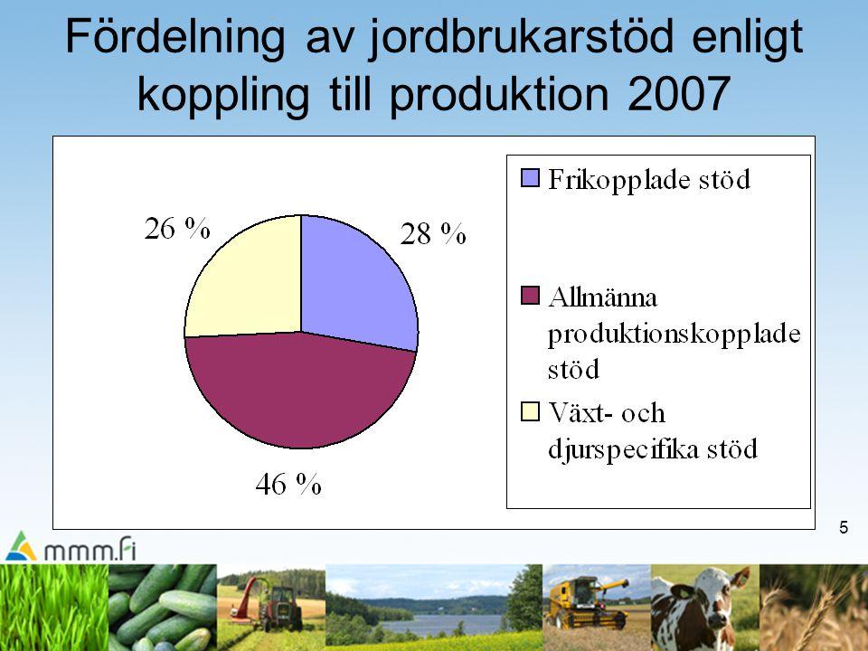 36 Nivån på nationella djurstöd år 2007 jämfört med år 2006 (hela produktionen) Ändring inom stödregion ABC Dikor€/de Tjurar€/de-3 Tackor€/de-9-9 /-93/ -94/ -95 Getter€/de-9 Svin€/de-8-8 / -7 Höns€/de-2 Övrig fjäderfä€/de-8 Hästar€/de-50/-5 Slaktkvigor€/djur Slakttjurar€/djur-0