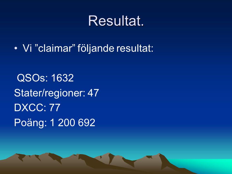 """Resultat. •Vi """"claimar"""" följande resultat: QSOs: 1632 Stater/regioner: 47 DXCC: 77 Poäng: 1 200 692"""